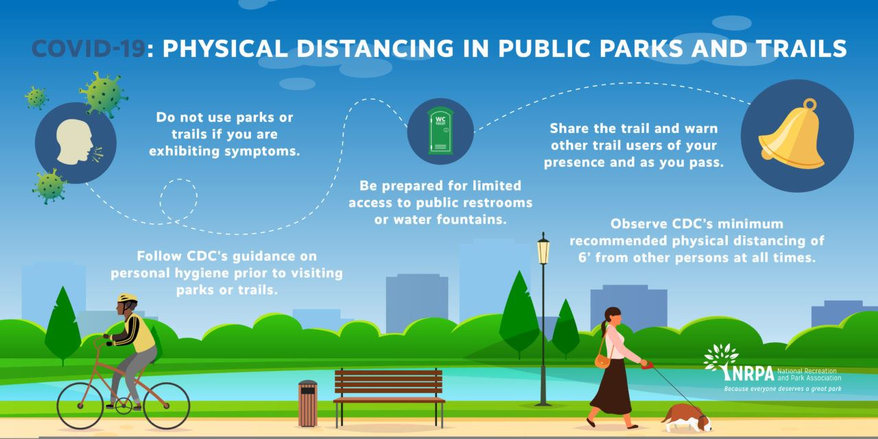 COVID-19 Physical Distancing in Public Parks and Trails Infographic